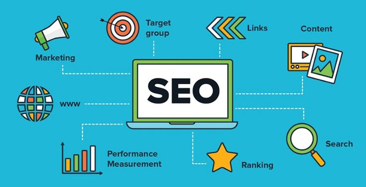 Áp dụng các yếu tố SEO để tăng traffic cho blog cá nhân