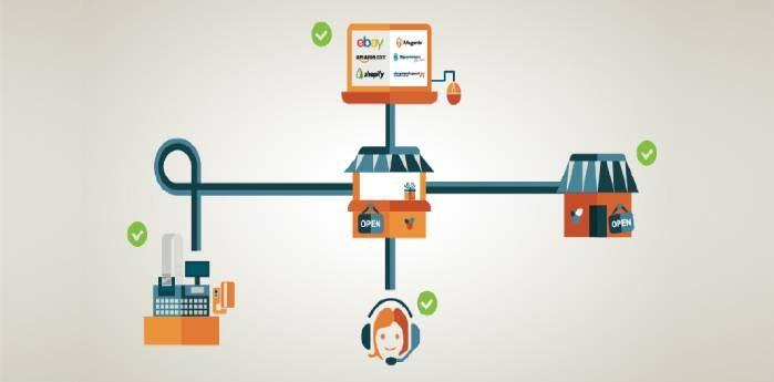 Doanh nghiệp được gì khi sử dụng phần mềm bán hàng