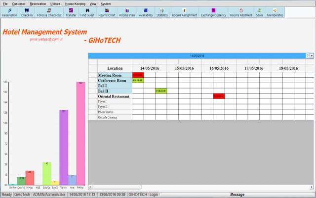 Phần mềm quản lý khách sạn GiHoTech