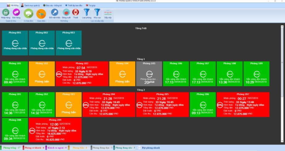 Phần mềm khách sạn Ohotel
