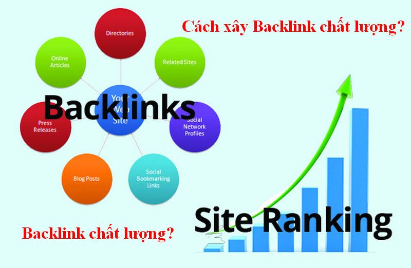 Backlink là gì và những yếu tố giúp xây dựng backlink chất lượng